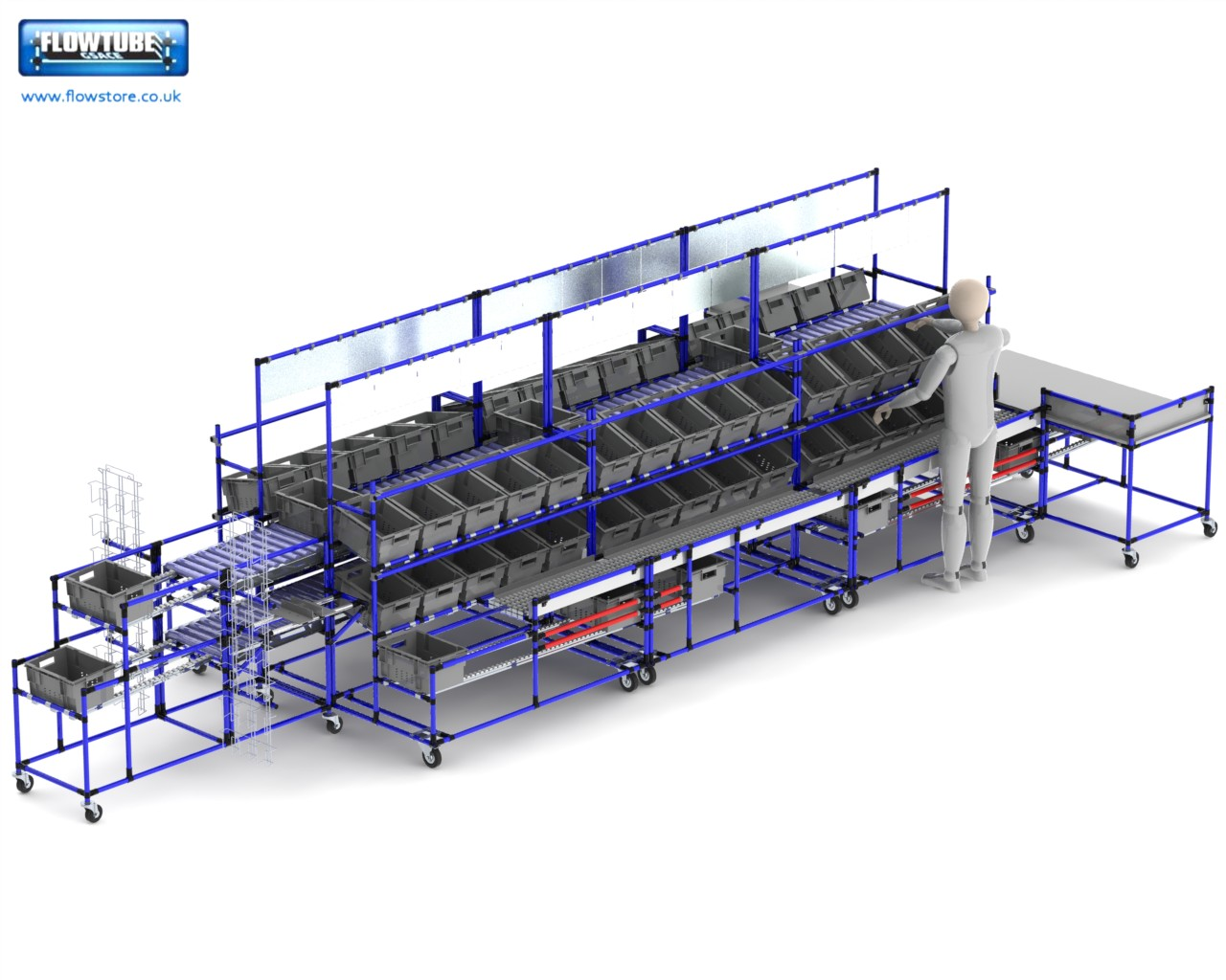 flow racks lean manufacturing